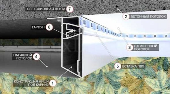 Карниз для подсветки натяжного потолка
