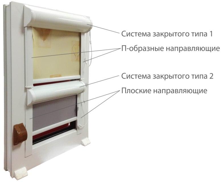 Разновидности кассетных штор с боковыми направляющими