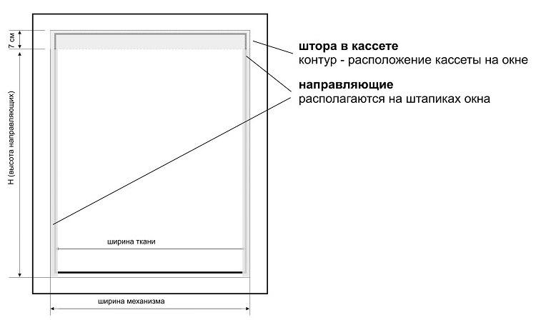 Схема замера окна для рулонной мини-шторы закрытого типа