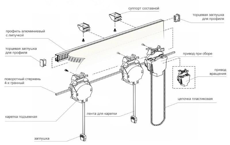 Схема римской шторы с открытым механизмом управления