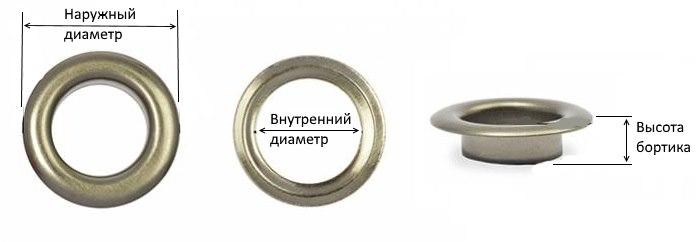 Основные параметры люверса для штор