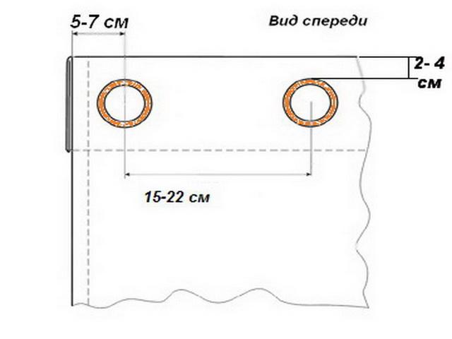 Разметка полотна шторы для установки люверсов