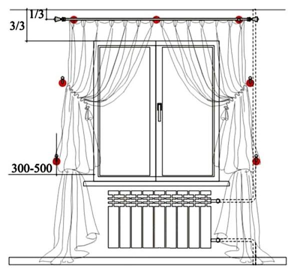 Схема разметки стены для подвешивания карниза