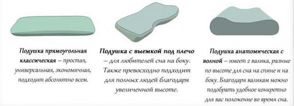 Формы подушек