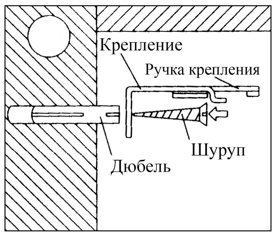 Схема монтажа карниза для шторы на стену