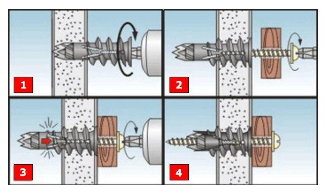 Порядок установки дюбеля Дрива в гипсокартоне