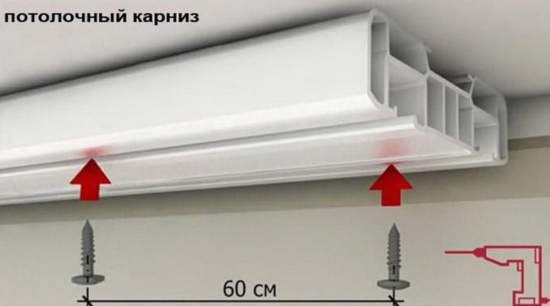 Схема установки потолочного карниза из пластика