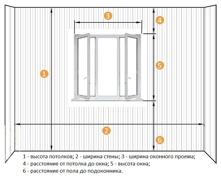 Схема выполнения замера шторы на заказ