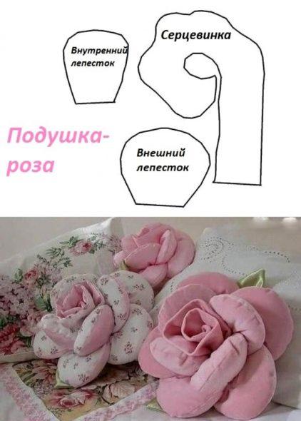 Выкройка для розы