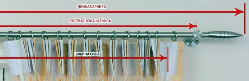 Выбор длины карниза для шторы с креплением на стене