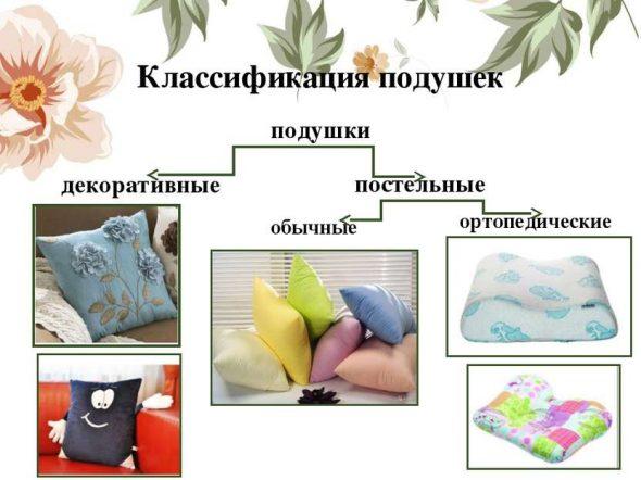 Классификация подушек