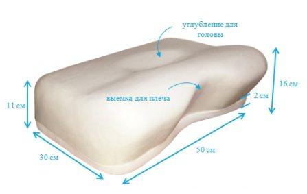 Ортопедическая трехслойная подушка