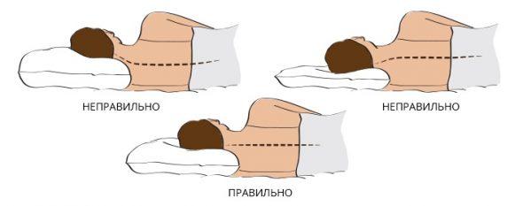 Полезная для сна и здоровья подушка