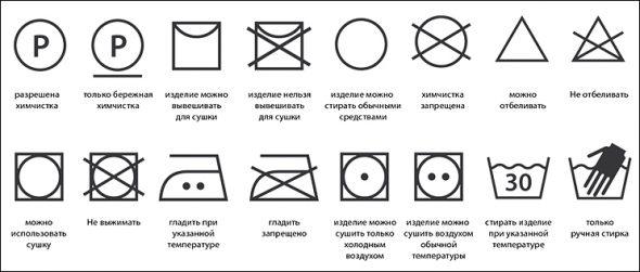 Таблица расшифровки ярлычков