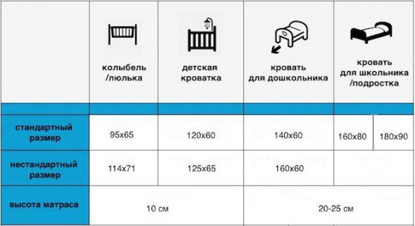 Размеры матрасов