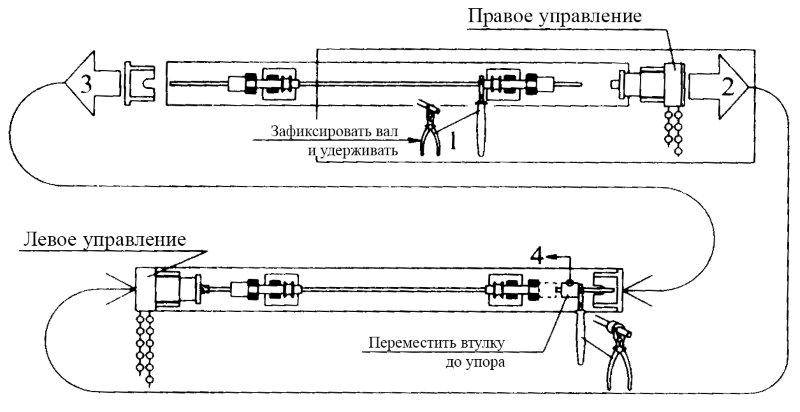 Схема перестановки механизма управления римской шторы