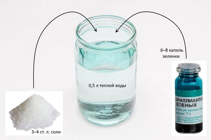 Схема разведение зеленки и соли в воде для отбеливания тюля