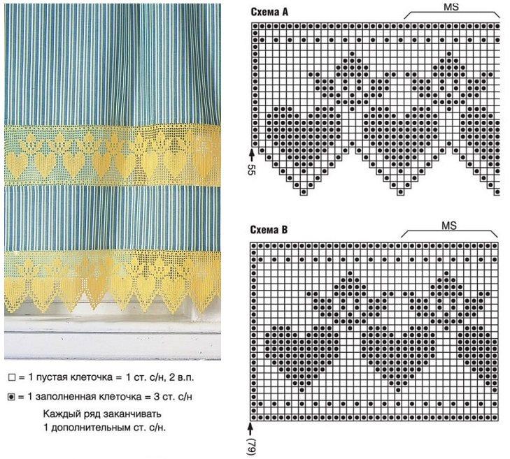 Схема филейного вязания занавески в детскую комнату