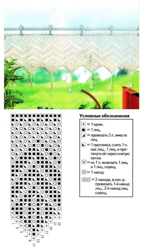 Схема вязки спицами кружевной занавески для кухни