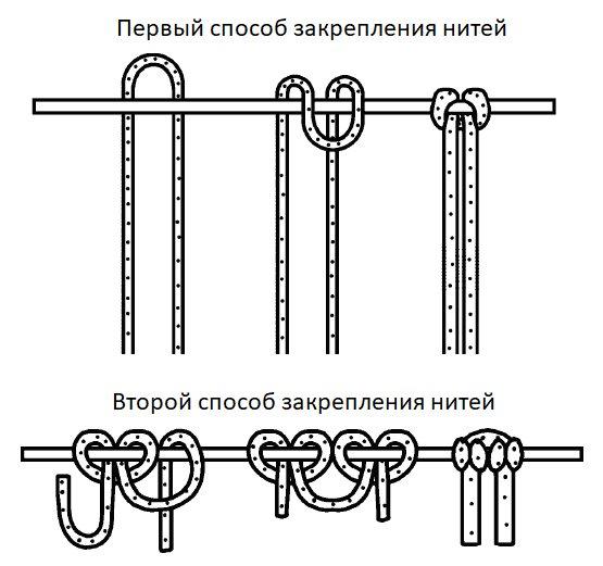 Схемы закрепления нитей на основе при плетении шторы для окна