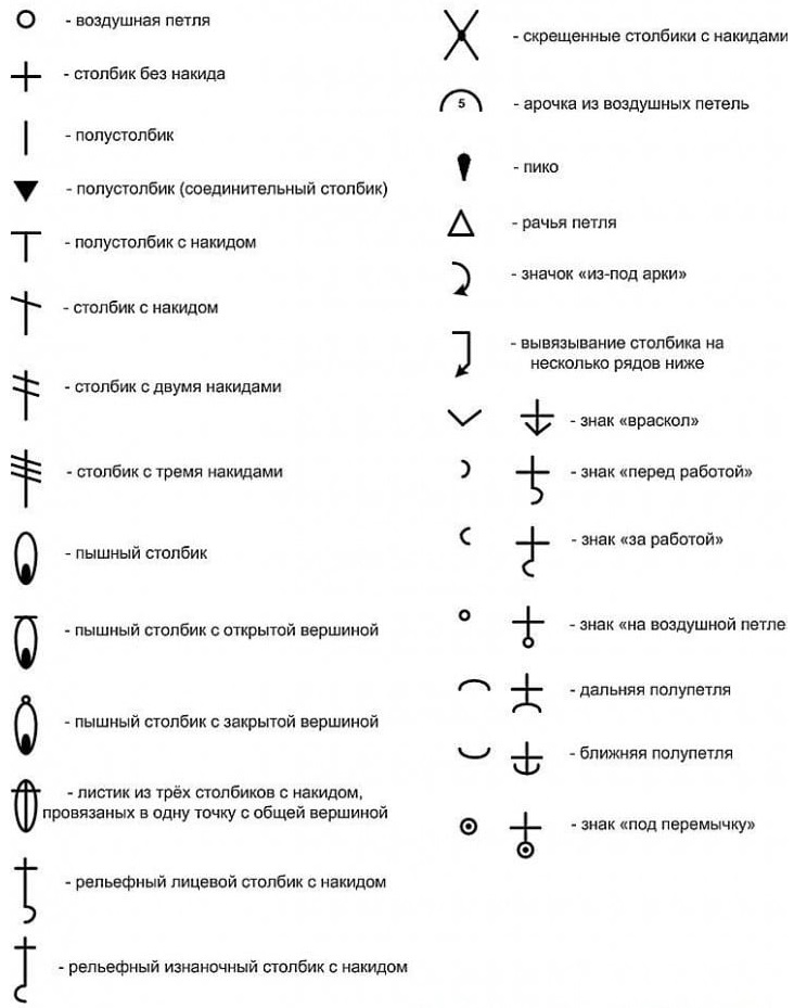Условные обозначения к схемам вязания крючком