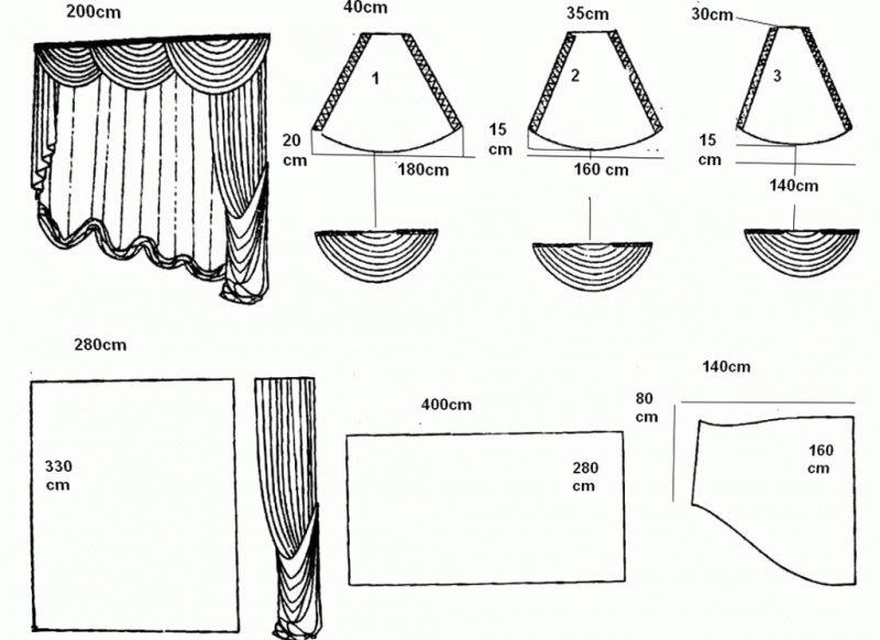 Выкройки для пошива шторы в спальню с ламбрекеном