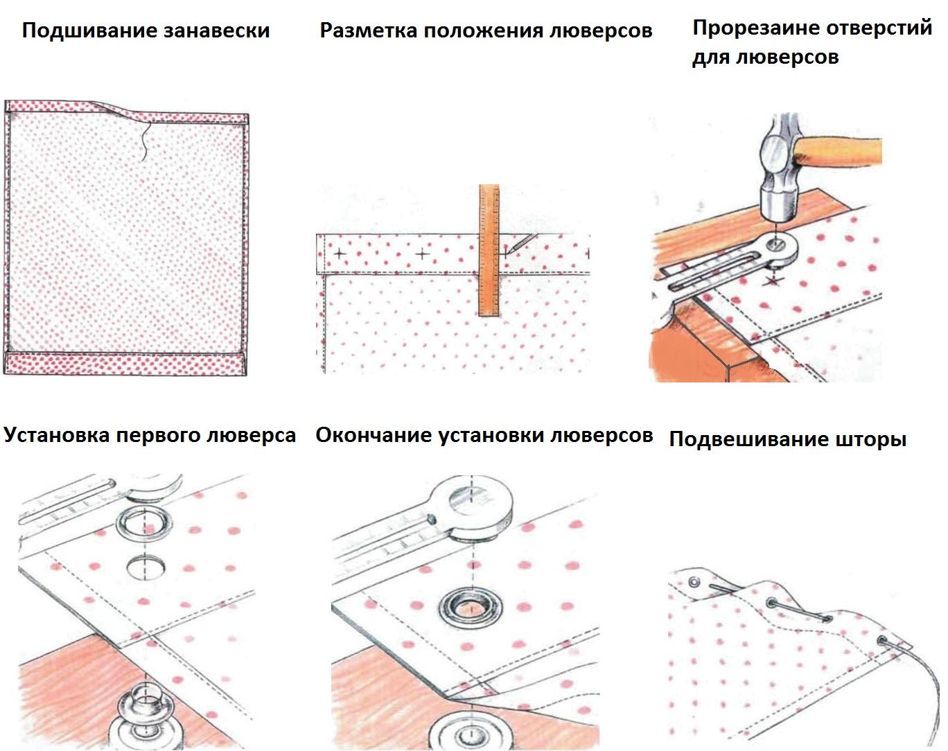 процесс установки люверсов