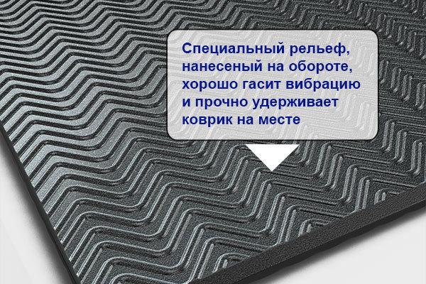 описание коврика