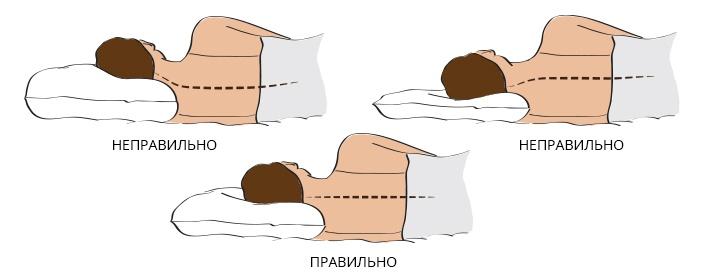ортопедическая подушка фото идеи