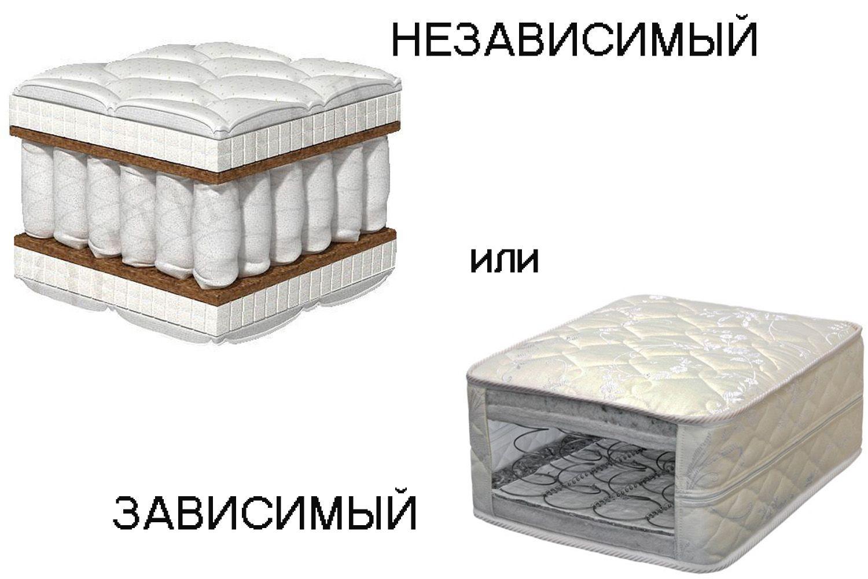 ортопедические диваны пружины