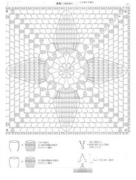 схема квадратной накидки