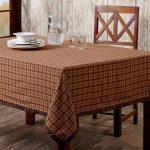 водостойкая скатерть на стол для кухни варианты фото
