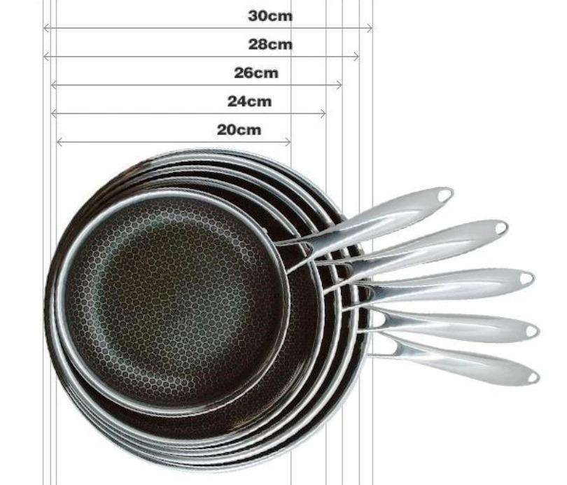 определить диаметр сковородки